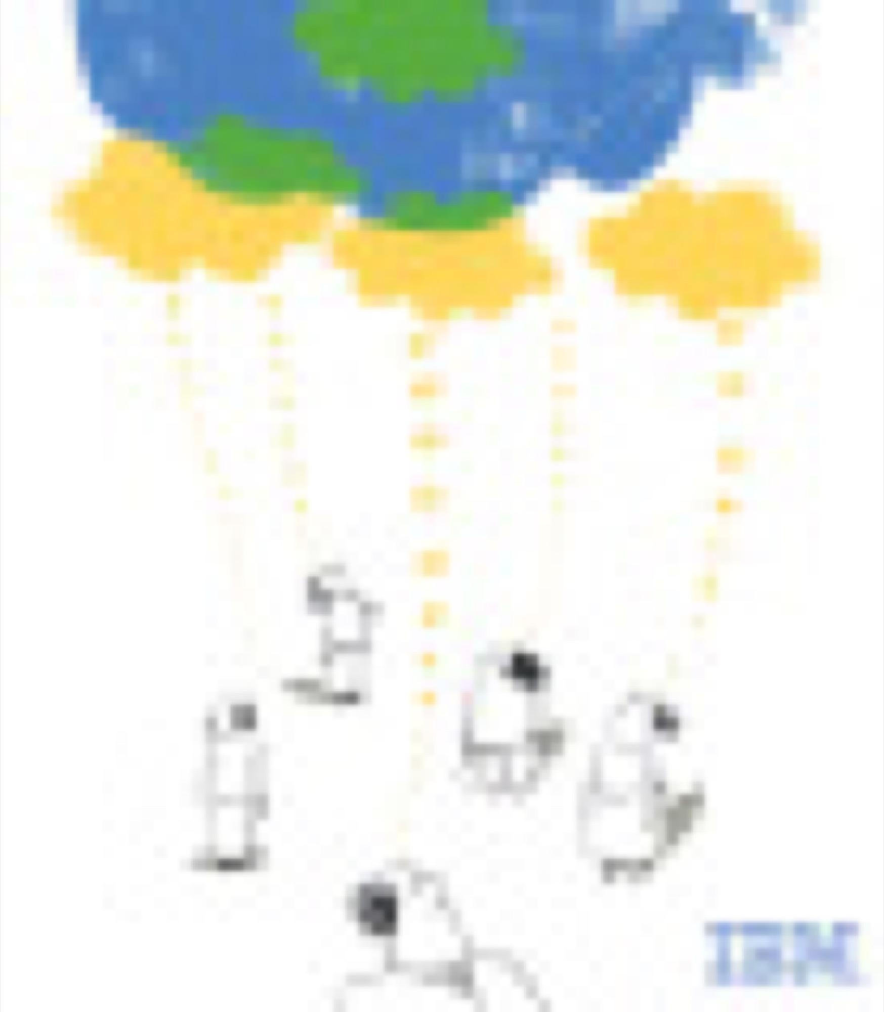 IBM årsredovisning